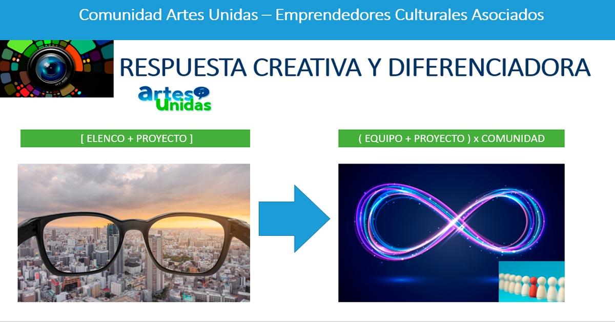 Diferencias del Concepto de Comunidad Artes Unidas